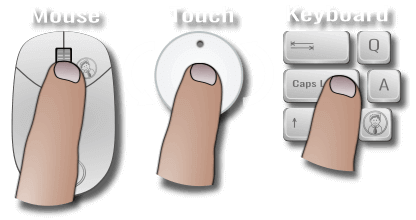The different navigation types: Mouse Touch and keyboard