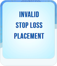 active error invalid stop loss placement in calculator